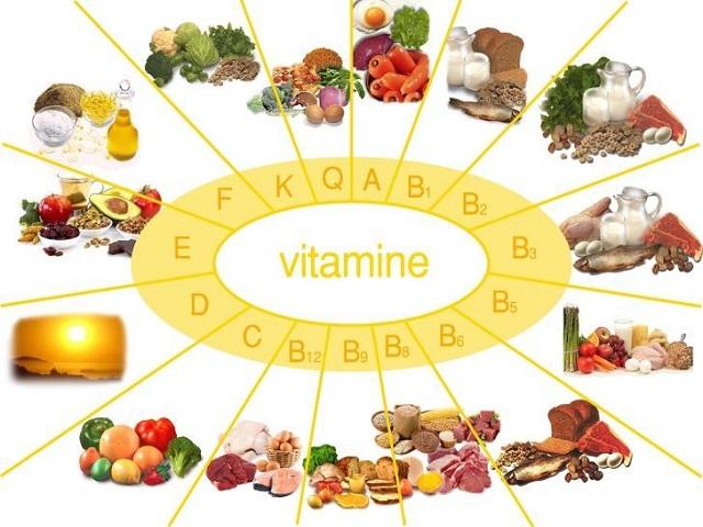 Tất cả điều bạn phải biết: Ăn gì CÓ LỢI, ăn gì GÂY HẠI cho hệ miễn dịch? - Ảnh 1.