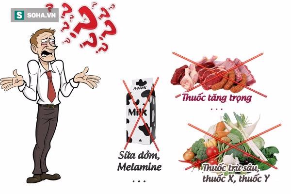 10 thói quen có thể dẫn đến viêm loét, chảy máu dạ dày: Ai mắc cần phải bỏ ngay - Ảnh 4.