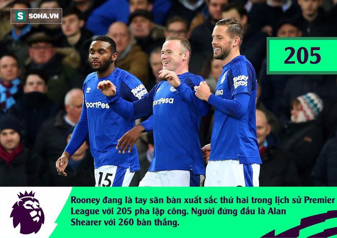 Ngoài chiến thắng, hat-trick của Rooney còn đem tới một điều thần kỳ khác - Ảnh 1.
