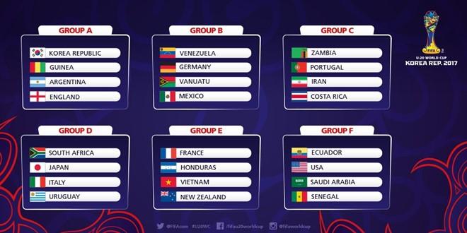 Không có Thái Lan thì U20 Việt Nam kiểu gì cũng đi tiếp ở World Cup - Ảnh 2.