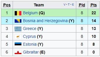 """Lukaku đánh đầu dũng mãnh sau 4 phút """"điên rồ"""", đưa Bỉ thẳng tiến tới World Cup - Ảnh 2."""