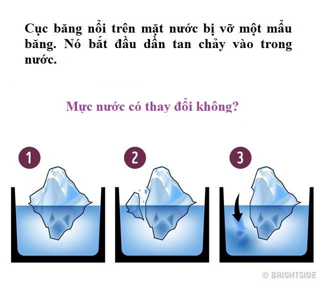 Giải được câu đố logic này sẽ giúp kích hoạt trí thông minh của bạn! - Ảnh 4.