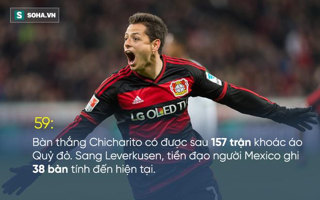 Tiếp tục tỏ thái độ tiếc nuối, Jose Mourinho sẽ mua lại Chicharito? - Ảnh 1.