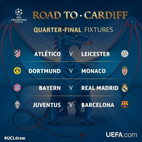 Bốc thăm Champions League và Europa League: Real đau đầu, Man United vớ bẫm - Ảnh 1.