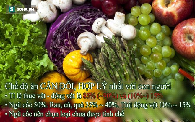 GS Nhật từng khiến thế giới kính nể chỉ ra bữa ăn chuẩn cho hàng triệu người - Ảnh 3.