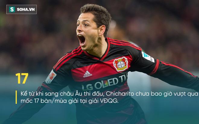 Chicharito trở về Premier League, nhưng không phải Old Trafford thân yêu - Ảnh 1.