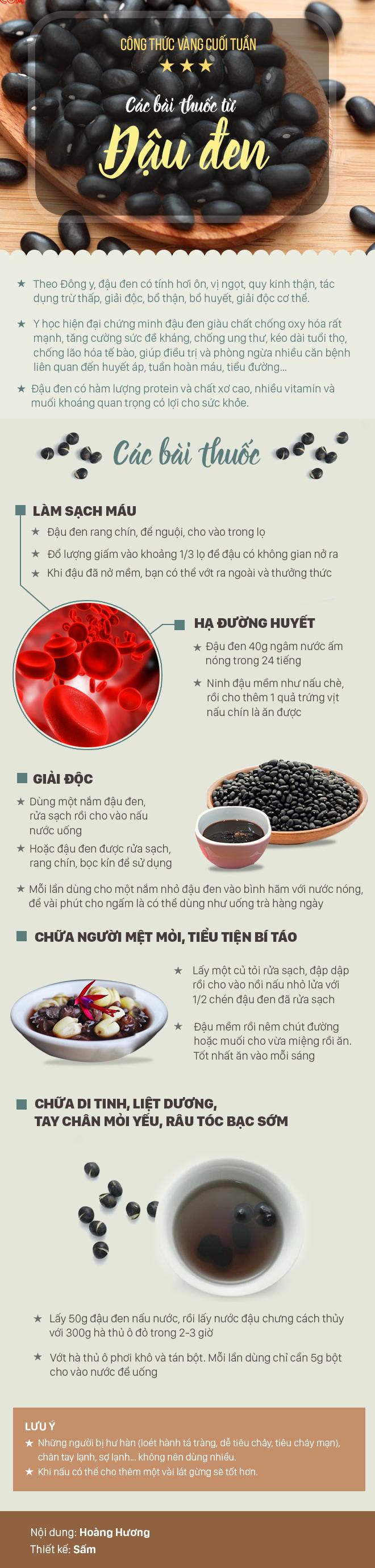 Bài thuốc làm sạch máu, hạ đường huyết và chữa liệt dương từ đậu đen: Rẻ nhưng hiệu quả - Ảnh 1.