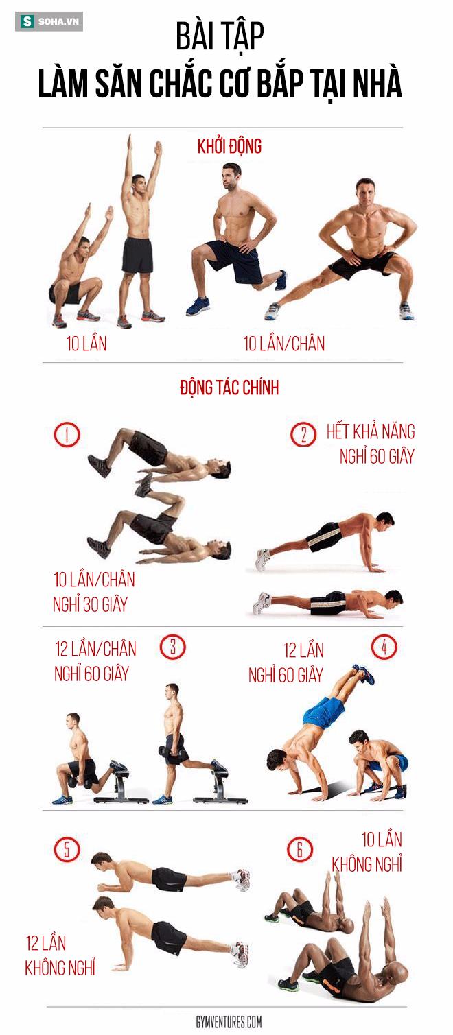 Muốn cải thiện cơ bắp săn chắc mà không thể đến phòng Gym: Đây là bài tập tối ưu cho bạn! - Ảnh 1.