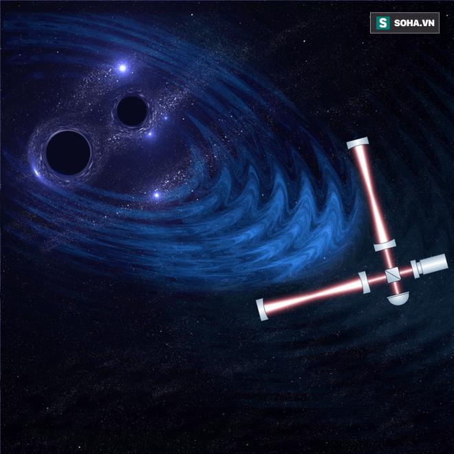 Kỳ tích vũ trụ: Nhờ có Einstein, con người sắp quan sát được quái vật không gian - Ảnh 3.