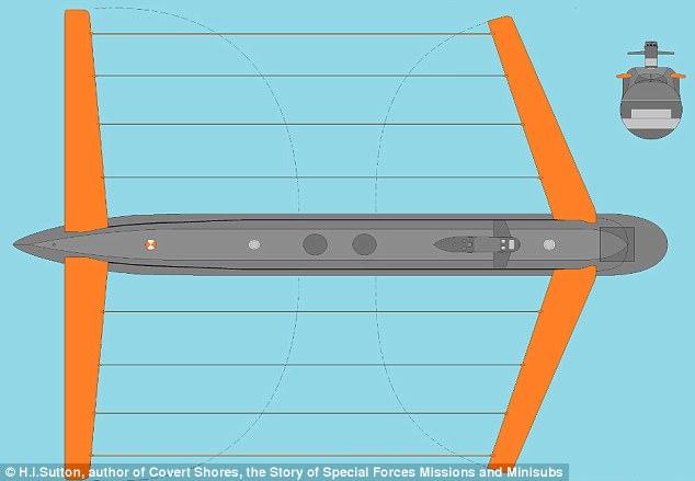 Nga đóng tàu ngầm khổng lồ có cánh lớn gấp hai lần máy bay phản lực - Ảnh 3.