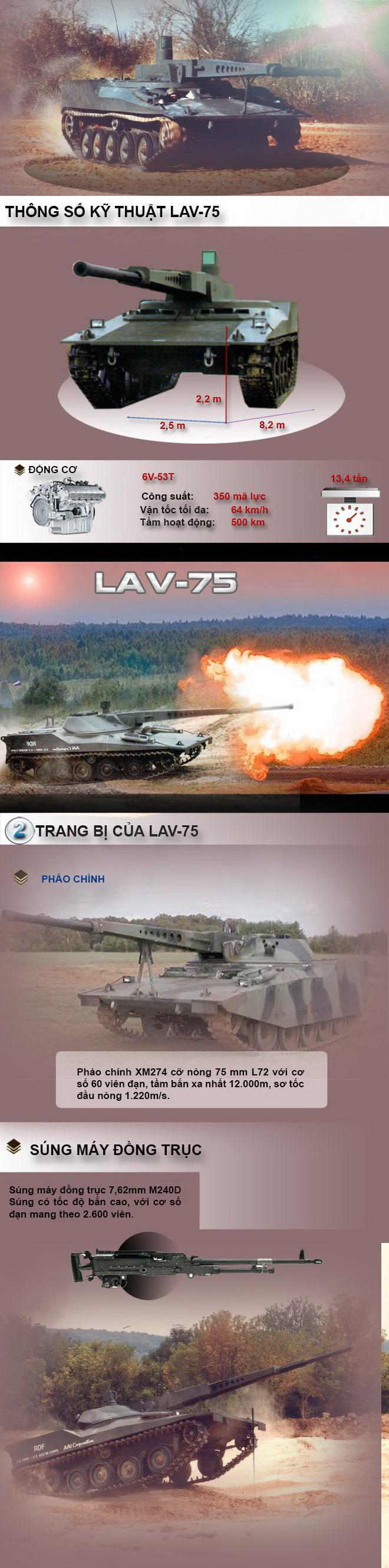 Xe tăng hạng nhẹ đi trước thời đại của lực lượng phản ứng nhanh Quân đội Mỹ - Ảnh 1.