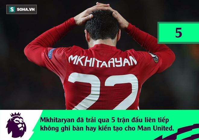 90 phút quyết định lệnh trừng phạt của Mourinho - Ảnh 1.