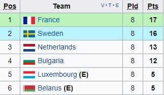 """Lukaku đánh đầu dũng mãnh sau 4 phút """"điên rồ"""", đưa Bỉ thẳng tiến tới World Cup - Ảnh 3."""
