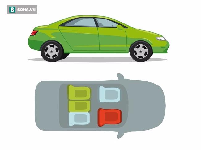 Đi ô tô, tàu hỏa, máy bay, ngồi chỗ nào là an toàn nhất? - Ảnh 1.