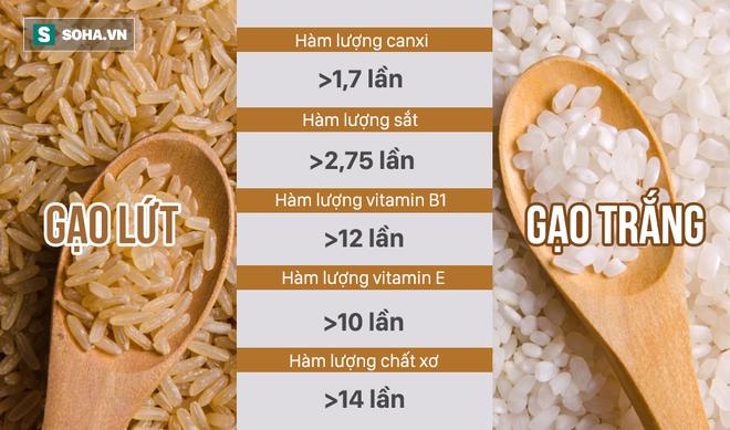 Mỗi tuần nên ăn ít nhất vài bữa gạo này, cơ thể bạn sẽ có những thay đổi đáng kinh ngạc! - Ảnh 2.
