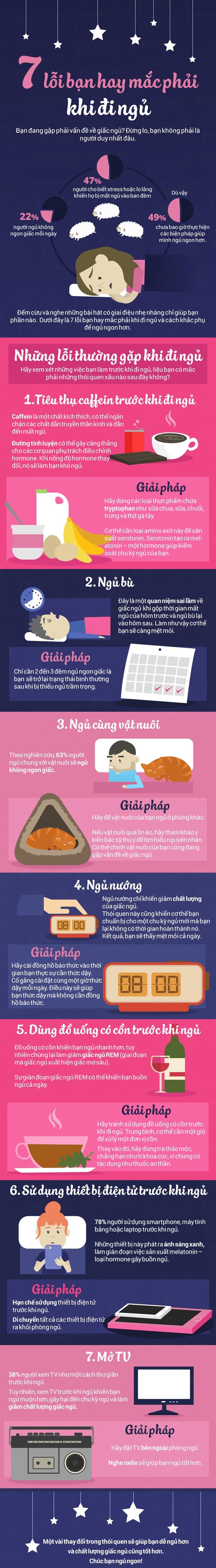 7 thói quen xấu trước khi ngủ, bạn dễ mắc phải vào ngày cuối tuần - Ảnh 1.