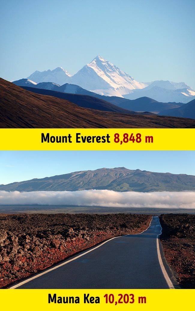 Bất ngờ về ngọn Everest và 9 sự thật không phải ai cũng biết về Trái Đất - Ảnh 1.