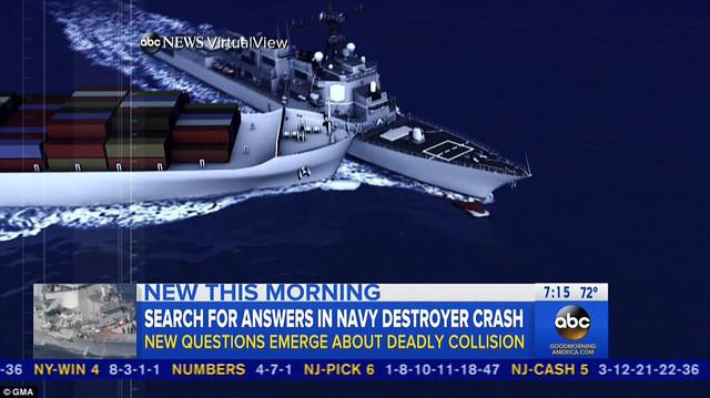 Đâm hỏng tàu khu trục Mỹ, chủ tàu hàng phải bồi thường 2 tỷ USD? - Ảnh 1.