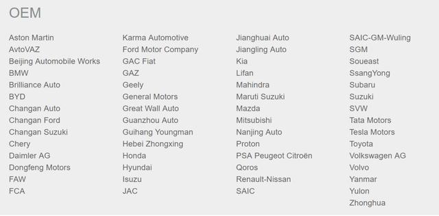 """VinFast đã bắt tay với một doanh nghiệp cực kỳ """"uy lực"""" trong ngành ô tô, tất cả các hãng hàng đầu như Toyota, Mercedes, BMW… cũng phải tìm đến hợp tác  - Ảnh 1."""