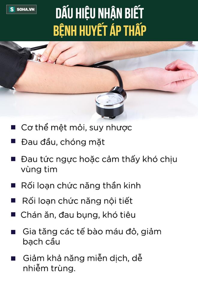 Khi có dấu hiệu này, có thể bạn đã bị bệnh huyết áp thấp: Hãy cẩn thận đề phòng ngất xỉu - Ảnh 2.