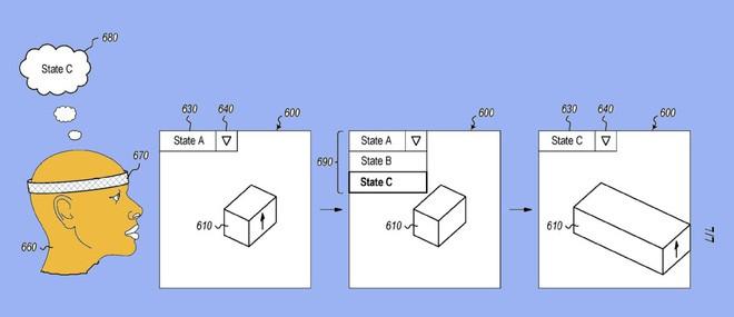Microsoft công bố bằng sáng chế điều khiển máy tính bằng suy nghĩ, thay vì chuột và bàn phím - Ảnh 2.