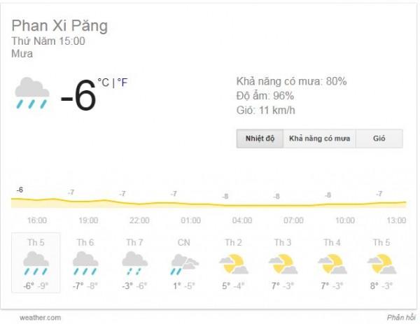 Đừng tưởng bạn đã biết: Lạnh sâu nhất Việt Nam trong vòng 40 năm trở lại đây là mấy độ? - Ảnh 1.