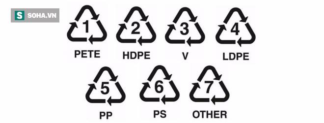 Đây là ký hiệu phân biệt 3 loại nhựa ít chất độc nhất đựng thực phẩm - Ảnh 1.