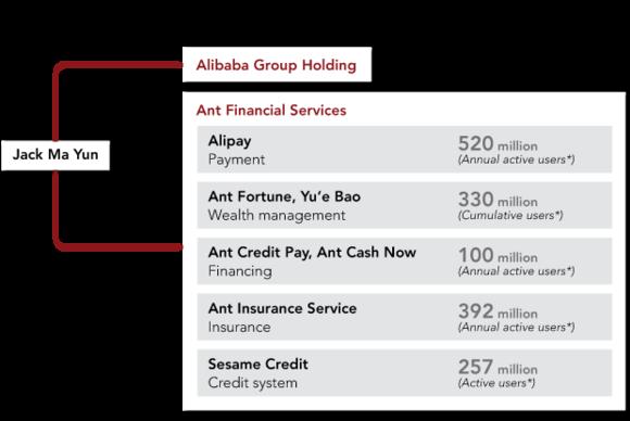 Gọi xe, đặt đồ ăn đến cả cúng tiến tiền cho chùa cũng sử dụng Alipay: Jack Ma đang kiến tạo xã hội không tiền mặt khổng lồ như thế này đây! - Ảnh 2.