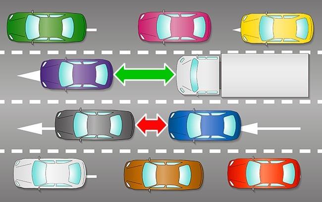 Tài già tiết lộ 9 bí quyết vàng giúp bạn thoát hiểm và lái xe an toàn - Ảnh 4.