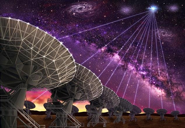 Nếu người ngoài hành tinh thực sự liên lạc với chúng ta, điều gì sẽ xảy ra? - Ảnh 2.
