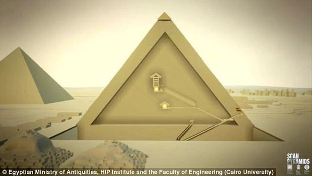 Bằng chứng về mật thất bên trong kỳ quan bí hiểm nhất thế giới - Đại kim tự tháp Giza - Ảnh 3.