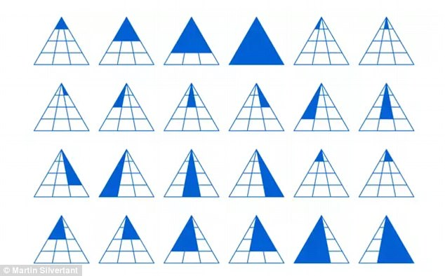 Chỉ là bài toán tam giác cho học sinh cấp 1 nhưng hiếm người lớn nào trả lời đúng! - Ảnh 1.