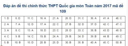 Gợi ý đáp án đầy đủ 24 mã đề Toán kỳ thi THPT Quốc gia 2017 - Ảnh 7.