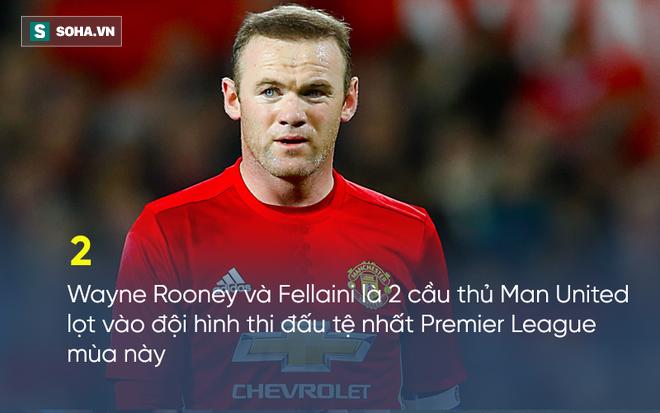 Tương lai bất định, Rooney vẫn được Mourinho khen ngợi hết lời - Ảnh 1.