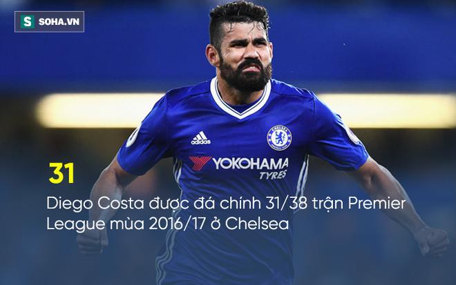 Costa đau đớn tiết lộ: Conte nhắn tin đuổi tôi khỏi Chelsea - Ảnh 2.