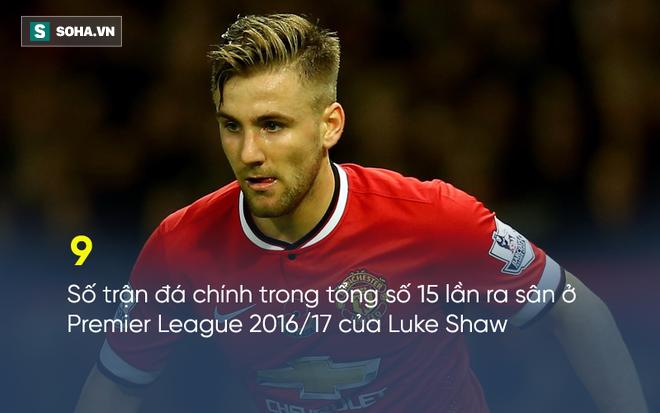 Luke Shaw tiết lộ sự quan tâm tỉ mỉ từ Jose Mourinho - Ảnh 1.