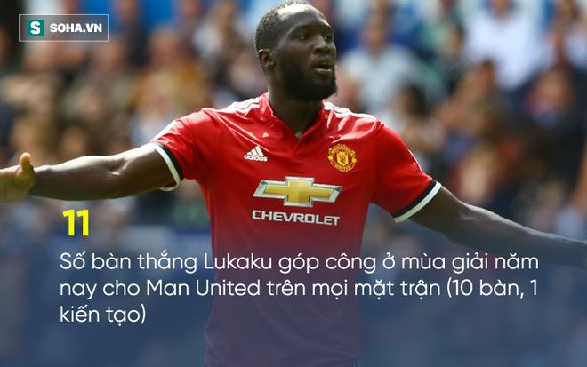 Sau thành tích ấn tượng với Man United, Lukaku đối mặt với phiên tòa trên đất Mỹ - Ảnh 1.