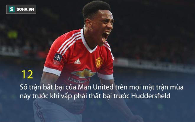 Quan hệ của Mourinho và cầu thủ Man United trở nên đáng báo động sau thất bại đầu tiên - Ảnh 1.