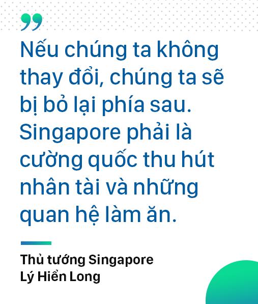 Thủ tướng Lý Hiển Long: Hết lòng vì mục tiêu Dân giàu, dân khỏe và Quốc gia thông minh - Ảnh 8.
