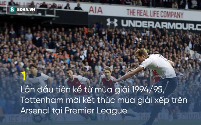 Thua bẽ bàng, Wenger biện hộ... thắng Tottenham không phải mục tiêu của Arsenal - Ảnh 1.