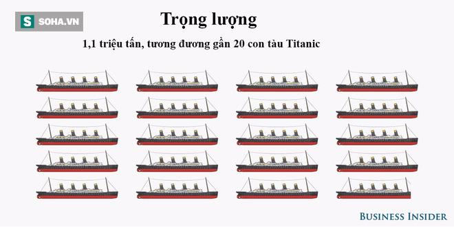 Tảng băng trôi lớn nhất trong lịch sử vừa đứt gãy nặng gấp 20 lần trọng lượng tàu Titanic - Ảnh 1.