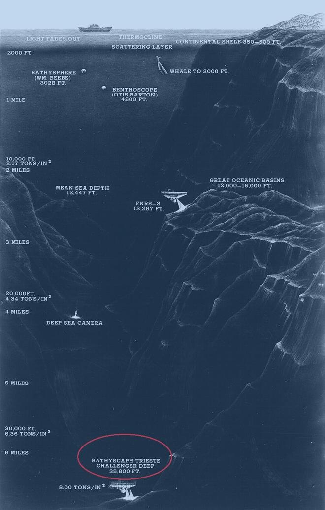 Bí ẩn kỳ quái ở địa ngục sâu nhất Trái Đất: Giới địa chất đau đầu giải mã - Ảnh 2.