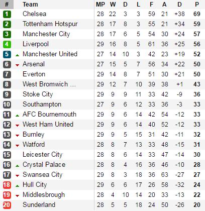 Man City 1-1 Liverpool: Trận đấu kỳ quặc khiến Pep và Klopp vò đầu bứt tai - Ảnh 3.