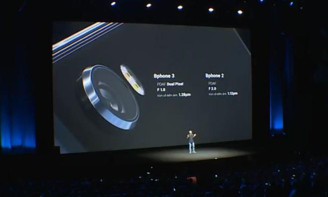 BKAV tuyên bố là nhà sản xuất đầu tiên trên thế giới đưa AI vào camera trên Bphone, trước cả Apple - Ảnh 1.