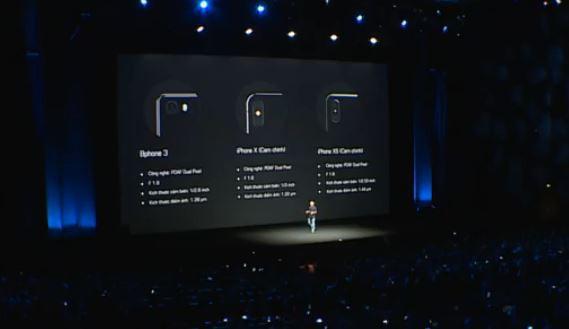 BKAV tuyên bố là nhà sản xuất đầu tiên trên thế giới đưa AI vào camera trên Bphone, trước cả Apple - Ảnh 2.