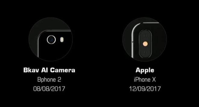 BKAV tuyên bố là nhà sản xuất đầu tiên trên thế giới đưa AI vào camera trên Bphone, trước cả Apple - Ảnh 4.