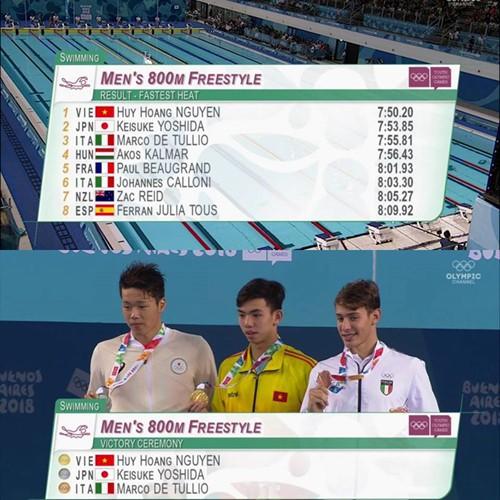 Đánh bại kình ngư Nhật Bản, hot boy bơi lội Huy Hoàng giành huy chương vàng tại giải Olympic trẻ thế giới - Ảnh 2.