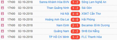 Sau lần bị HLV Park Hang-seo chê, Xuân Trường trở lại ấn tượng ở HAGL - Ảnh 5.