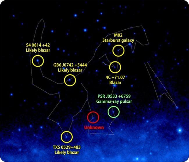 NASA đặt tên chòm sao mới là Godzilla: Các chòm sao ghép lại đúng thành hình Godzilla thật! - Ảnh 1.