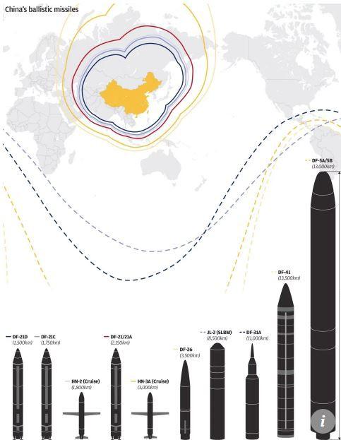 Rút khỏi Hiệp ước INF với Nga, Mỹ đang chuẩn bị cho trận đánh chiến lược với Trung Quốc? - Ảnh 2.